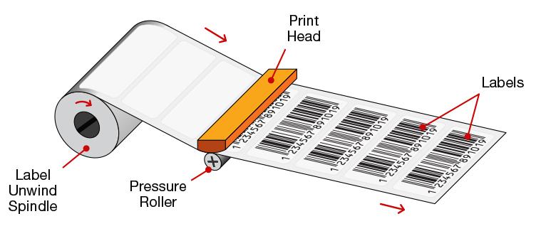 Choosing Direct Thermal Labels